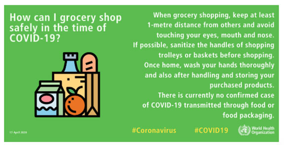 Safely grocery shopping during the Covid-19 time